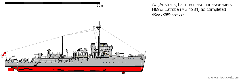 Also Be Used As Escorts With An Asw Armament And As Local Minelayers Tending Local Minefields In Time Of War The Local Minelayer Role Was Given Over To